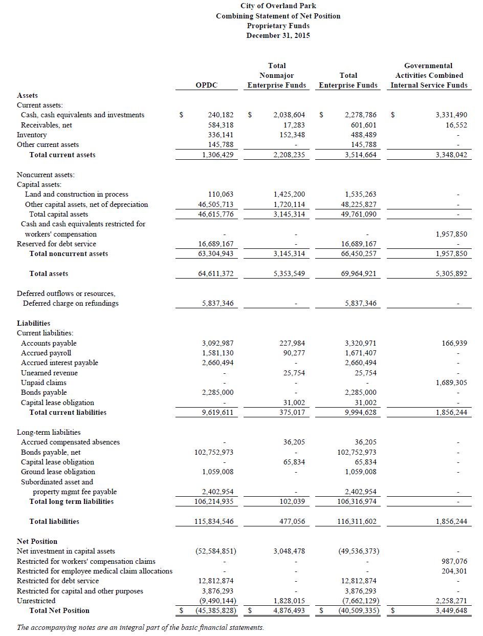 Net Position - Proprietary Funds