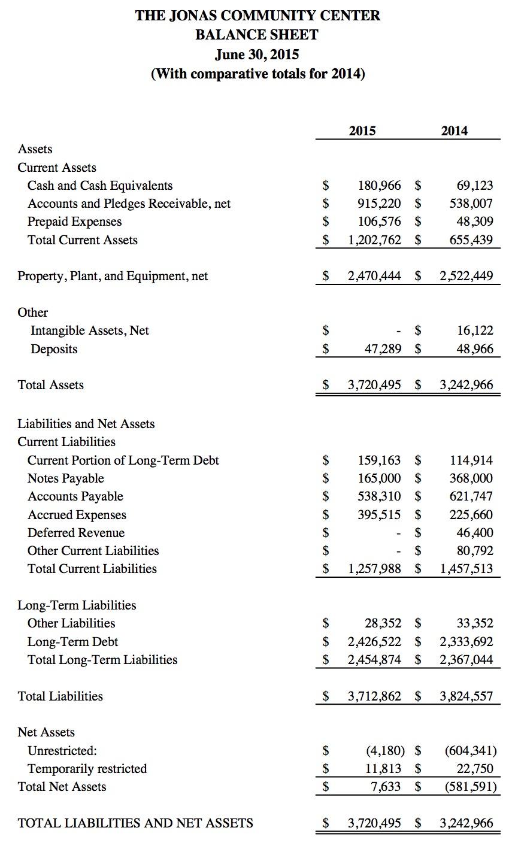 the-jonas-community-center-balance-sheet