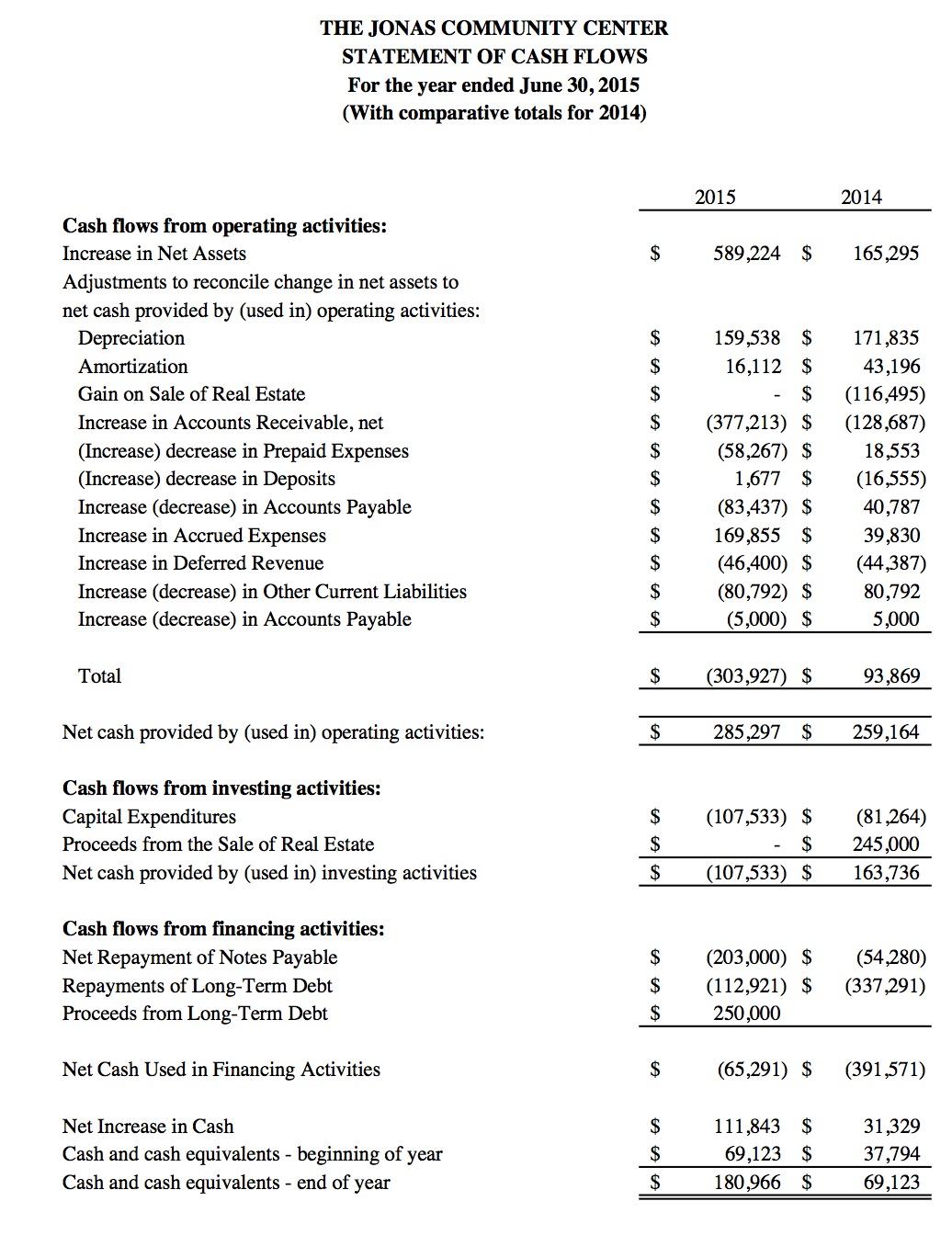 the-jonas-community-center-cash-flow-statement