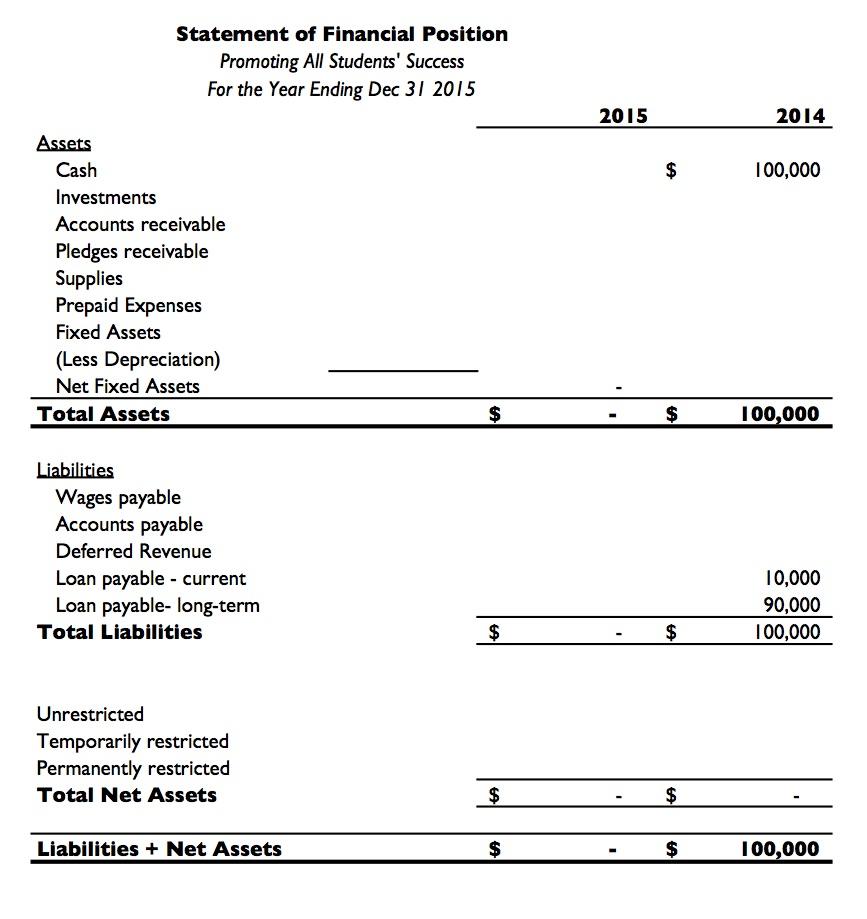 pass-balance-sheet